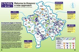 mappaunmik-kosovo